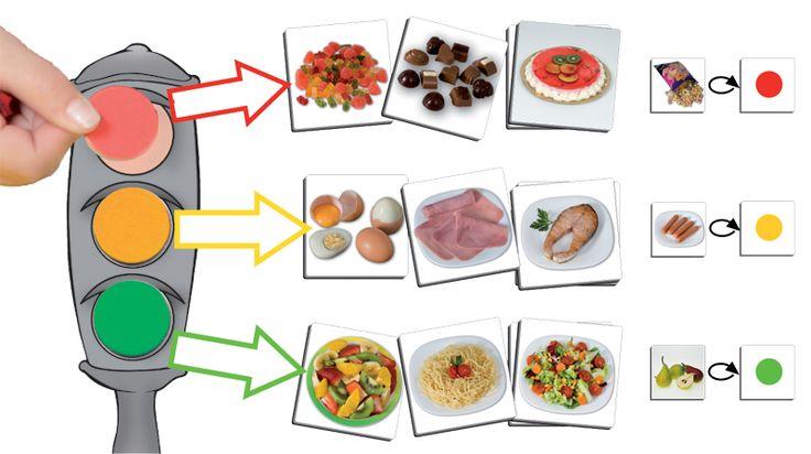 Zdravá výživa, potravinová pyramída | DV20553