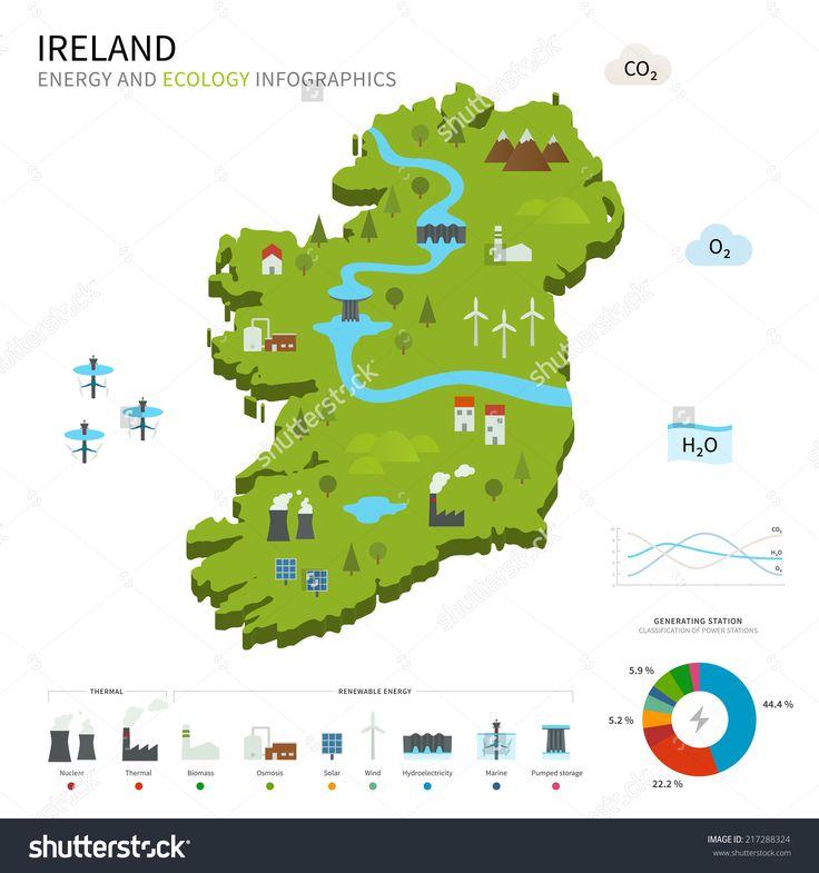 Ecology in Ireland     Thurles:  Un programa de Inmersión con chicas y chicos irlandeses.Con talleres de teatro, ecología y medio natural.    Thurles es una ciudad vibrante y próspera que cuenta con una población de 7.700 habitantes. Está situada en el norte de Tipperary.    #WeLoveBS #inglés #idiomas #Irlanda #Ireland #Thurles