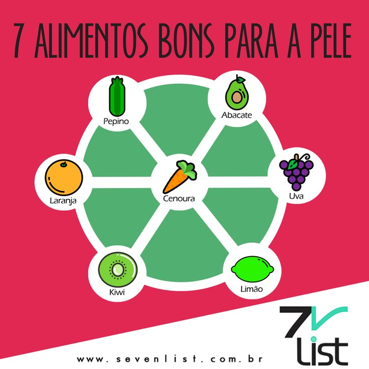 Os cuidados com a pele vem de dentro para fora. Confira 7 alimentos bons para a pele. #SevenList #Brasil #Pele #Cuidados #Body #saude #Alimentação #Food #Fruits #Acne #Scin #Nutrição #Fit