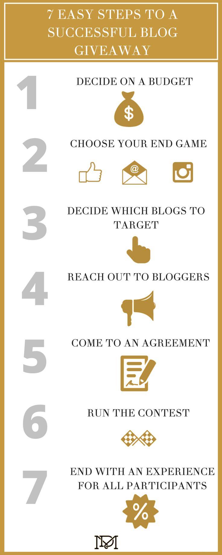 BlogGiveawayInfographic