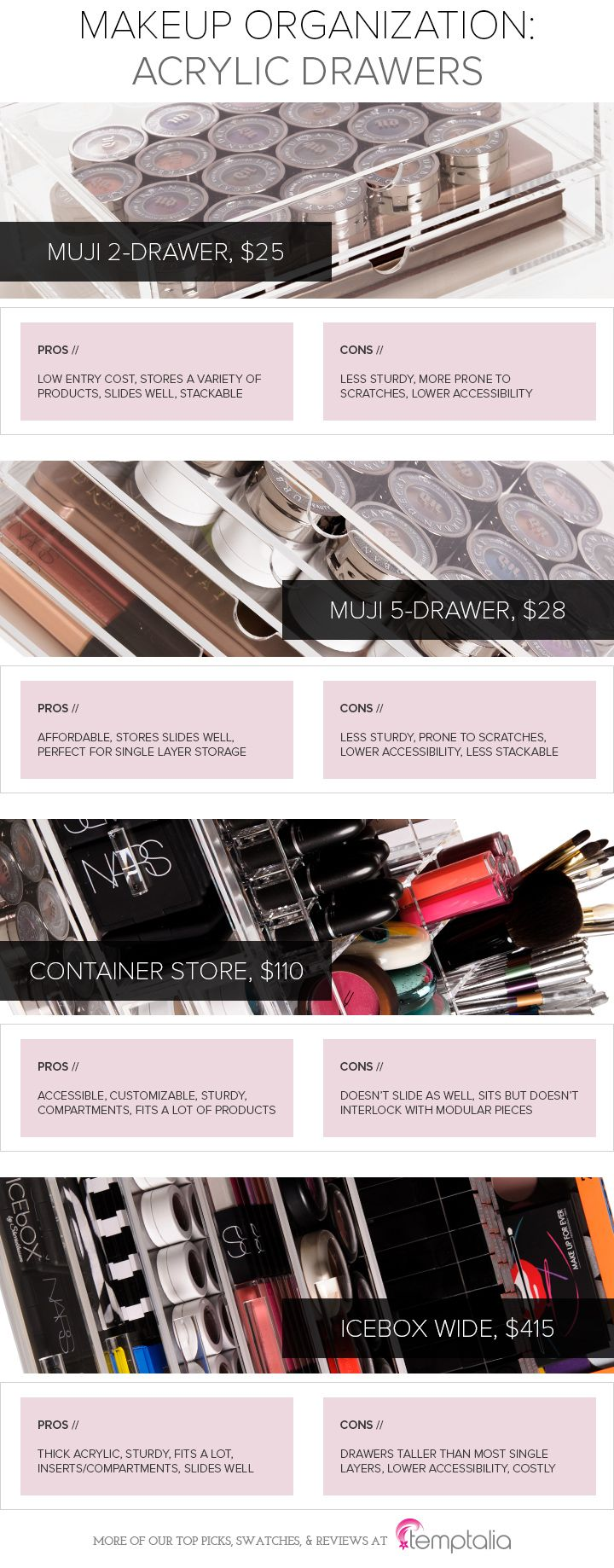 Makeup Organization: Acrylic Organizers - Acrylic Makeup Organizers Overview, Thoughts, Comparisons