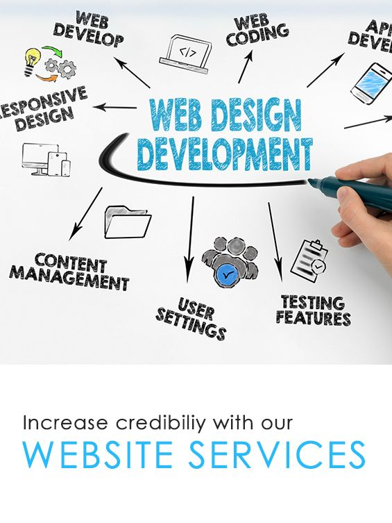 Did you know that having a company website increases your credibility? Your website should be well-designed and properly optimised in order to make a good impression to your audience.  It takes a lot of work but with ProfitAbility VA, website development will be a walk in the park.   Contact us for any website service or assistance you need Call (07) 4921 9900 or visit  http://profitabilityva.com.au/virtual-assistant/  #WebDevelopment #OnlinePresence