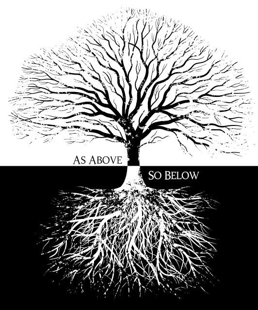 Image result for as above so below meaning