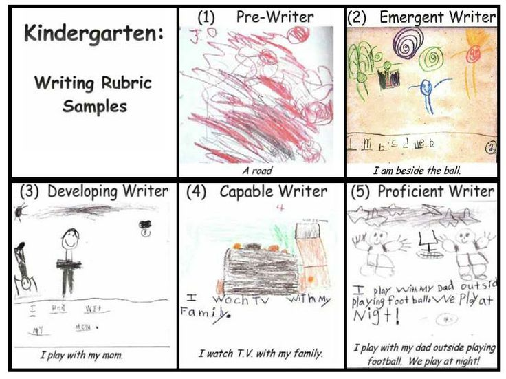 th grade Narrative Writing Rubric   Common Core Standards     Kindergarten Writing Traits Rubric