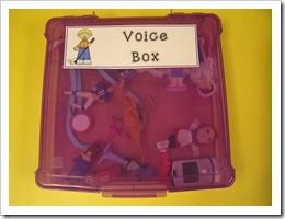 For teaching voice: fill the box with characters, etc. that would read a passage differently (ie. how would Alvin the Chipmunk read/write vs a pirate?) Repinned by SOS Inc. Resources @sostherapy.