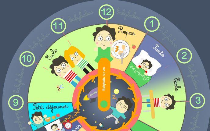L'enfant et le temps: mon horloge de la journée DIY