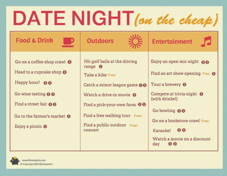 Cheap dating ideas in dallas
