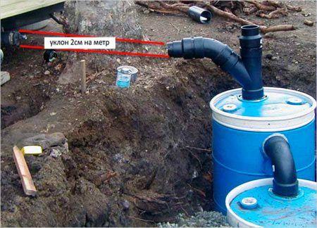 Подключение к бочкам канализационной трубы