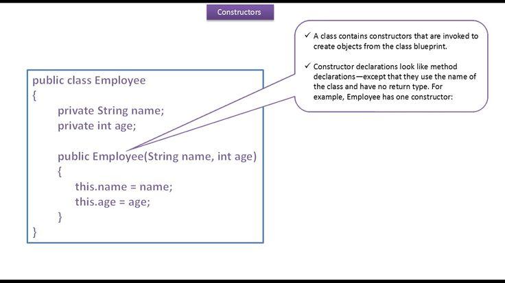 JAVA EE: Java Tutorial : Java Constructor