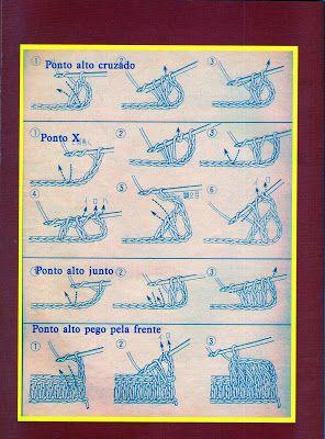 Vida Pink - Meus Crochês: Diagrama dos Pontos Básicos do Crochê