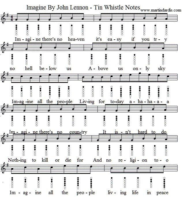 imaging-tin-whistle-music-john-lennon.gif  Part 1