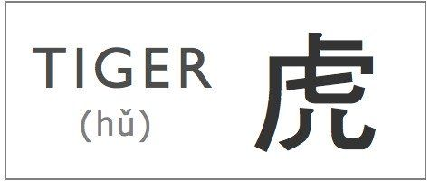 how to write tiger in chinese