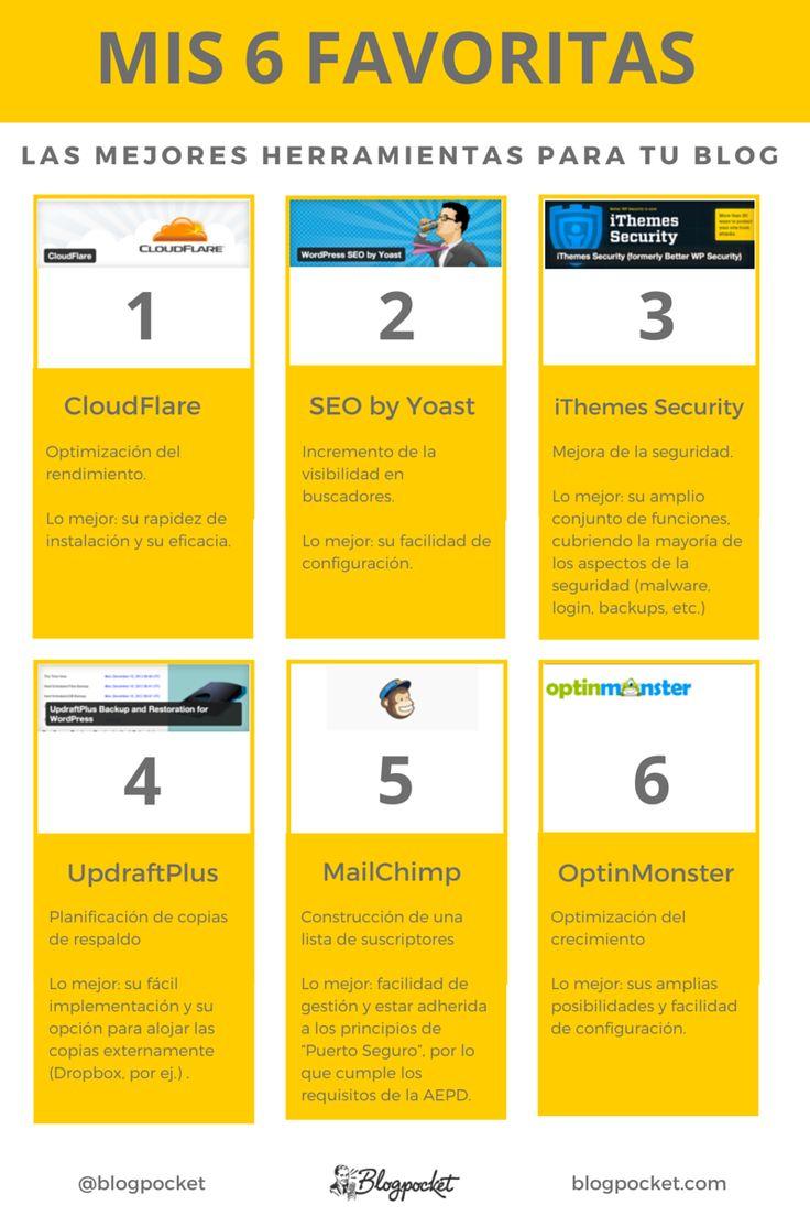 las mejores herramientas para tu blog