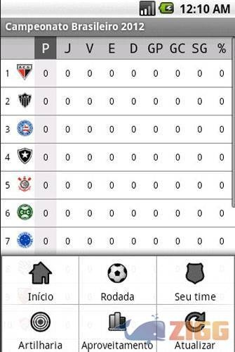 Tabela do Campeonato Brasileiro 2012 para Android