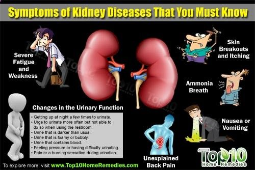 symptoms of kidney disease you didnt know