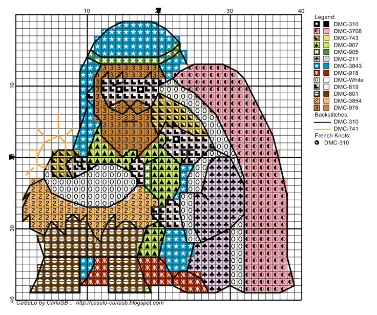 holy family counted cross stitch