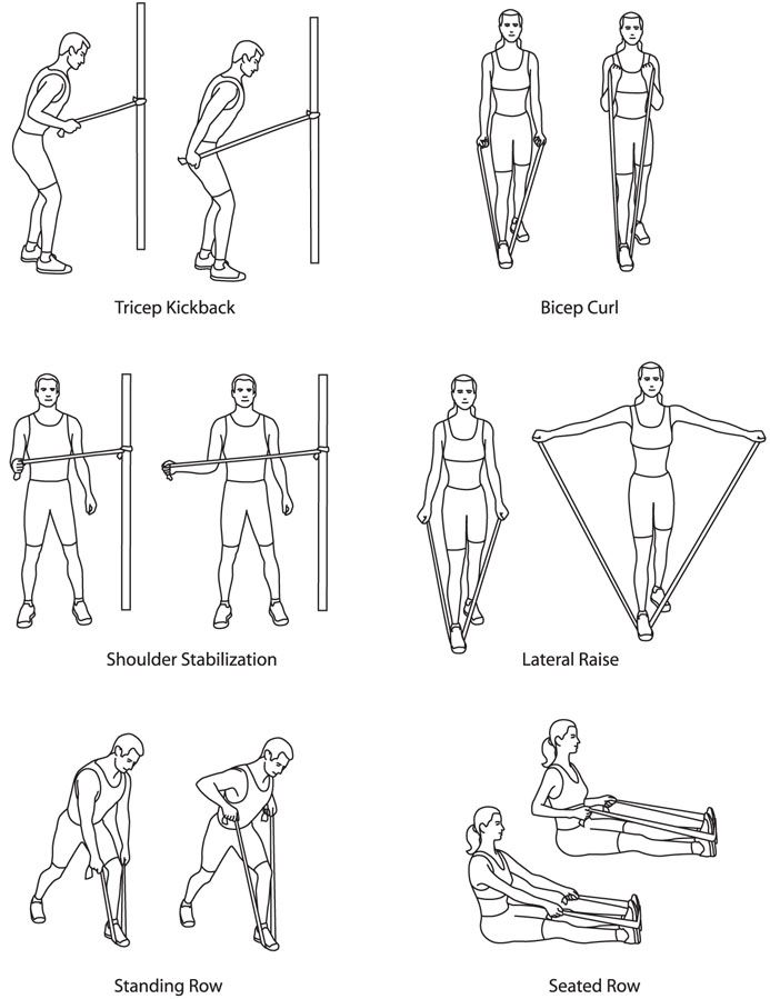 band exercises | Valeo Stetch Bands - Rehabilitation Physio Resistance Strength Bands ...