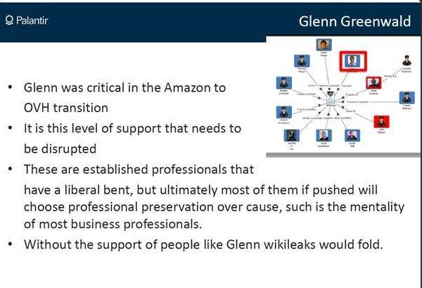 Palantir: Glenn Greenwald's Support of Wikileaks