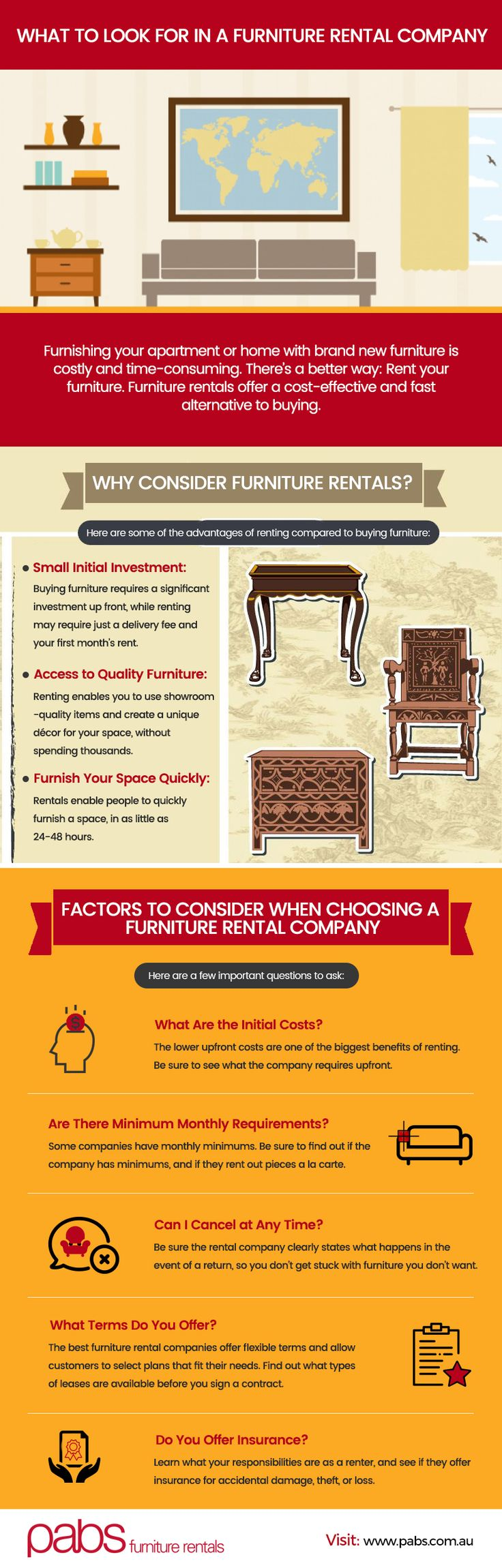 While relocating to a new place, we need everything including furniture. Purchasing new furniture is always an expensive affair. Hence, getting #rentalfurniture is the best option. However, you must cross-check the various factors while looking for a furniture rental company. Pay a look to this Infographic and get to know the minute details about it. #furniturehireservices #rentalservices