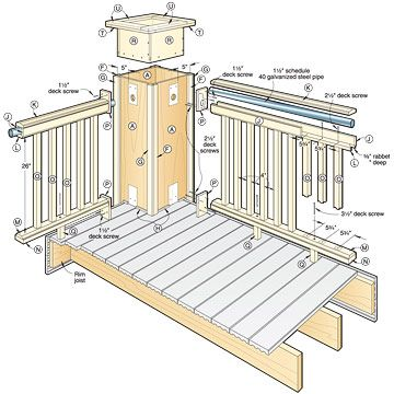 17 best images about wooden deck on pinterest japanese for Porch construction drawings