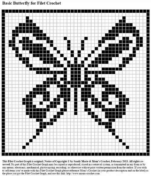 Filet Crochet P1: The Basics