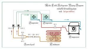 Wiring Diagram Cold Room - Wiring Diagram M2 on