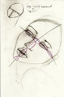 templates for drawing faces @André Skjegstad Berzins