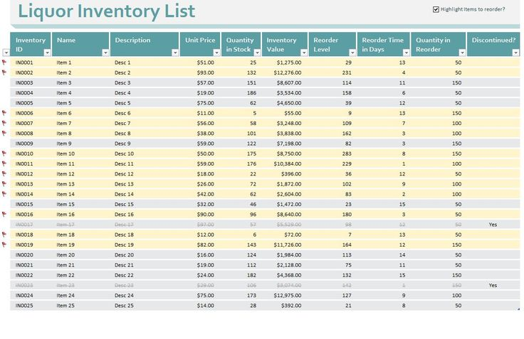Bar inventory issues can become a thing of the past with the new bar inventory control template from Microsoft. Get it free here!