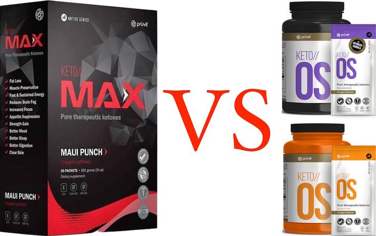 Pruvit Product Review: Which Keto OS formula is BEST? Comparing KETO OS Orange Dream vs 3.0 Chocolate Swirl vs Keto Max Swiss Cacao and Punch