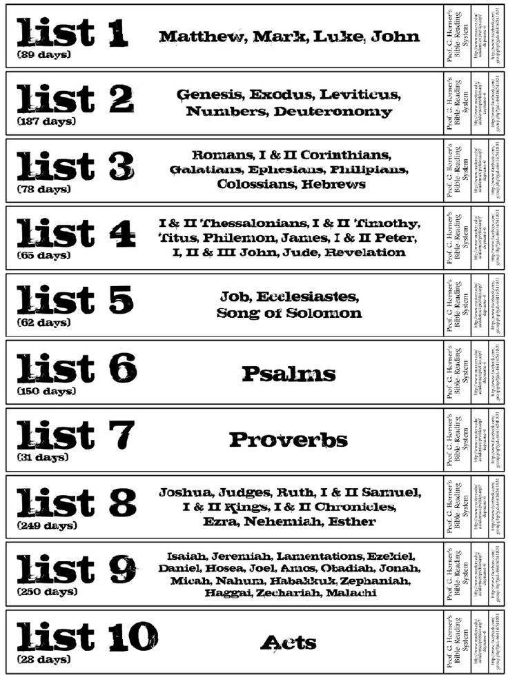 "Pinned from a friend:  ""A Bible Reading Plan...bookmarks placed in my Bible that guides my reading...10 chapters a day in the order mentioned.  You begin to see the large plan of Redemption and the connection of the New Testament with the Old...and how Jesus is in it all!  The website describes how to use it better.  Dr. Horner is a prof. at The Master's College, my alma mater."""