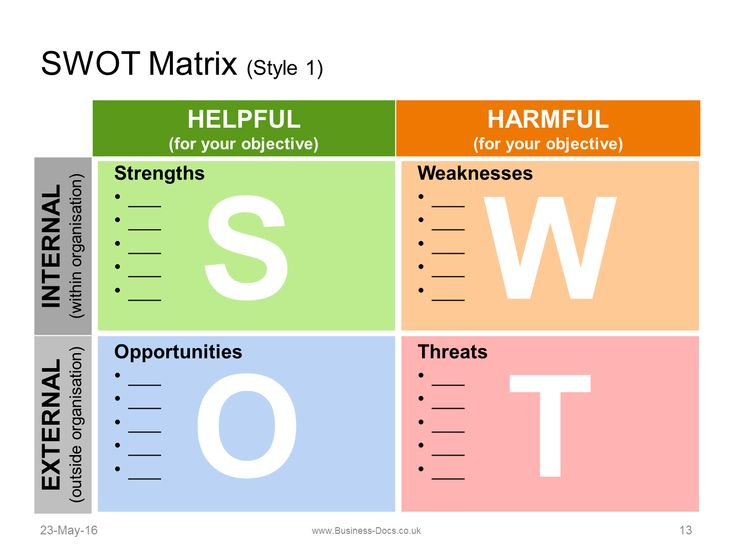 The SWOT Analysis Powerpoint Template matrix Internal; External - product swot analysis template