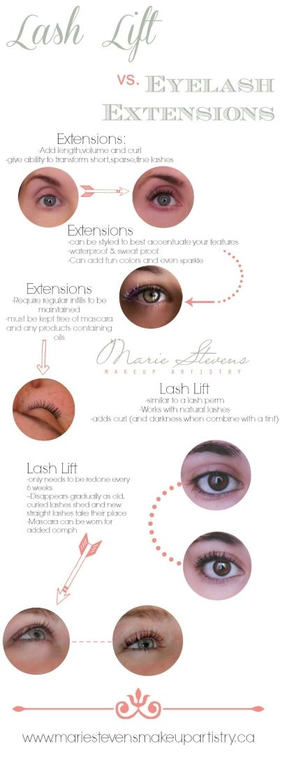 Lash Lift vs. Eyelash Extensions What's the difference? Which would best suit your lifestyle?