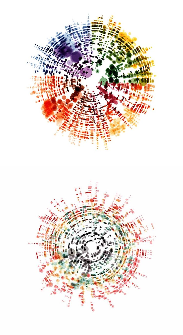 Off the Staff is a data visualization project that translates famous classical music scores into colorful imagery.