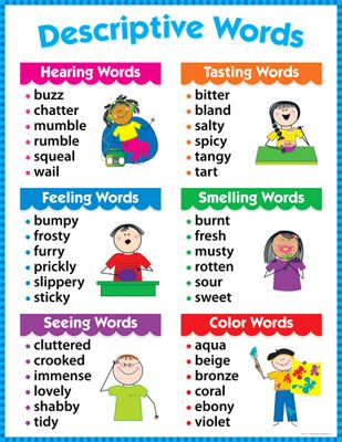 Worksheets Adjective For Kids 17 best images about ela on pinterest personal word walls adjectives descriptive words chart gr 1 3