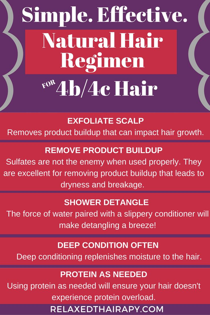 Simple natural hair regimen for growing long 4b/4c hair...basics of kinky, coily, curly hair are moisture, protein and retention...stop breakage, SSKs and dryness. relaxedthairapy.com