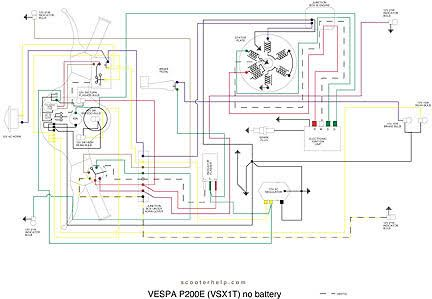 further vespa p200e wiring diagram wire data schema u2022 rh sellfie co sitrans p200 wiring diagram 1980 p200 wiring diagram