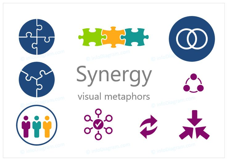 Synergy icons - abstract concept visualization by PowerPoint. Circle, puzzle, teamwork, overlapping, ring, team, synchronization, arrow, mutual, decision, networking. Flat editable infographics images.