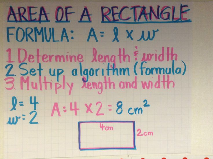 1) 3.6C 2) 3rd grade 3) determine 4) area of rectangles with whole number sides using multiplication 5) I would use this anchor chart to introduce formulas to the students so that they will be able to be familiar with formula set-ups and to understand how to find the area using multiplication.