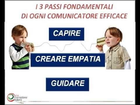 Comunicazione Efficace = Innovazione Aziendale