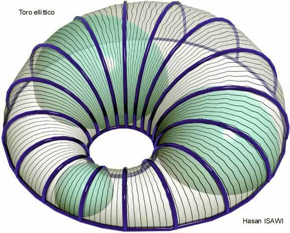 الراسم هو الخط (مستقبم او منحني) الذي ينتج سطح معين والدالة  (او الدوال) هي المسار الذي يتبعه الراسم