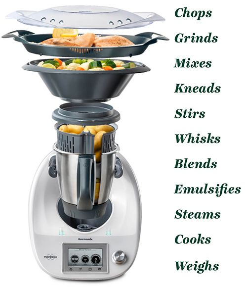 What-Is-Thermomix-5.jpg (500×580)