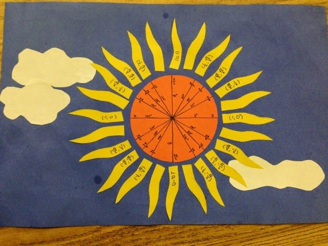Creative Unit Circle Project