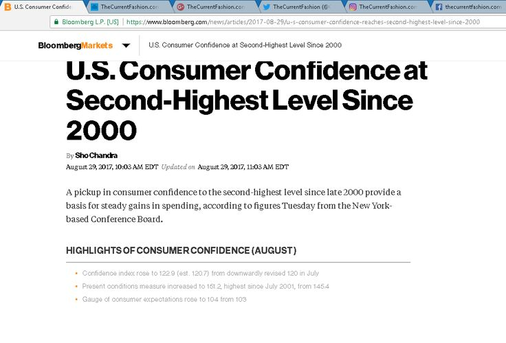 U.S. Consumer Confidence at Second-Highest Level Since 2000 https://www.bloomberg.com/news/articles/2017-08-29/u-s-consumer-confidence-reaches-second-highest-level-since-2000 | http://stores.ebay.com/thecurrentfashion , #TheCurrentFashion #businessoffashion #fashionbusiness #style #fashion #eBay #eBayFashion #ootd #stylish #fashionable #want #clothes #clothing #shopping #shoppingonline #onlineshopping #ecommerce #consumer #consumers #economy #economics #buy #buying #selling #business…
