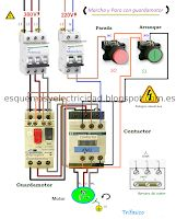 Esquemas eléctricos: Marcha paro con guardamotor trifasico