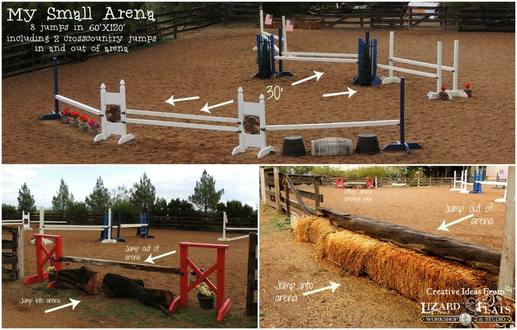 "Small arena, small budget, cool jumps!  8 jumps in a 60'x120' arena while still leaving room for 20m circle and quarter line work.  DIY jumps made from warped cracked 4x4's in the wood pile, dollar store flowers and oops paint.  Two ""cross country"" jumps are placed where the gate panels have been moved back...jump out of arena gallop barnyard and jump back in!  #horsejumps #jumpcourse  #diyjumps"