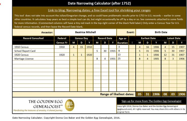 The free Narrowing Dates Calculator aids in comparing multiple date ranges to zero in on your ancestor's vital event -- birthdate, marriage date, etc.