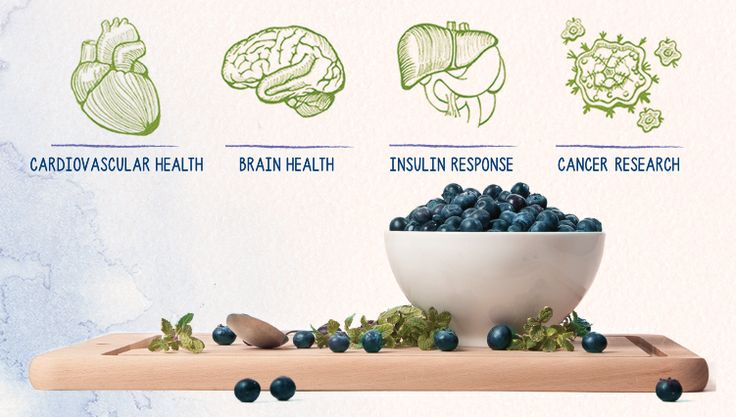 With just 80 calories per cup and virtually no fat, a blueberries nutrition offers many benefits. Here's the skinny on blueberry nutrition.