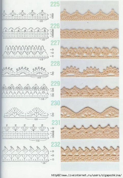 crochelinhasagulhas: Saia e blusa coral em crochê by Michaela Buerger