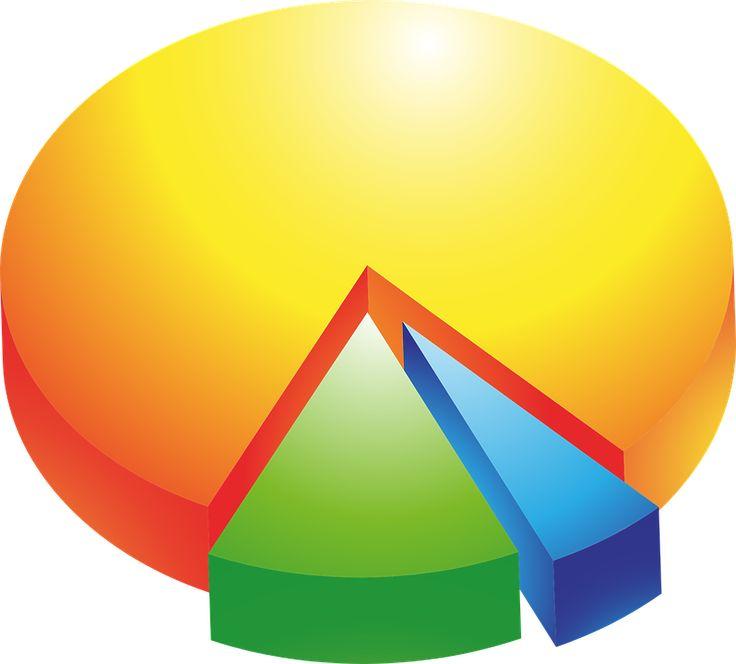 Vektorová grafika zdarma: Výsečový Graf, Diagram, Statistiky ...