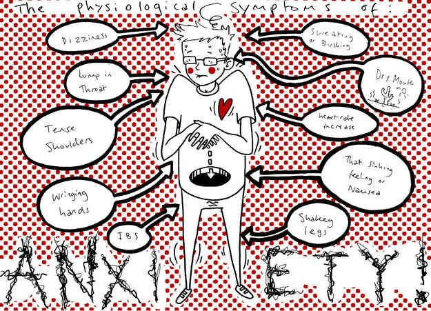 How anxiety manifests itself physically. | 24 Comics That Capture The Frustration Of Anxiety Disorders